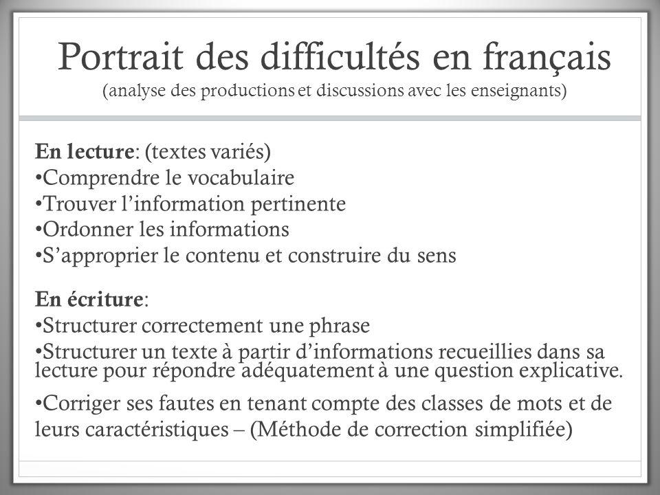 Portrait des difficultés en français (analyse des productions et discussions avec les enseignants) En lecture : (textes variés) Comprendre le vocabula