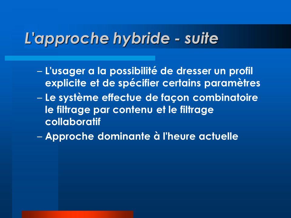 L approche hybride - suite – L usager a la possibilité de dresser un profil explicite et de spécifier certains paramètres – Le système effectue de façon combinatoire le filtrage par contenu et le filtrage collaboratif – Approche dominante à l heure actuelle