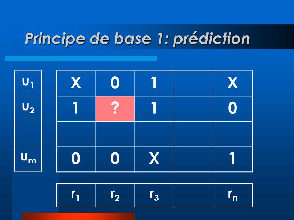 Principe de base 1: prédiction X01X 1?10 00X1 u1u1 u2u2 umum r1r1 r2r2 r3r3 rnrn