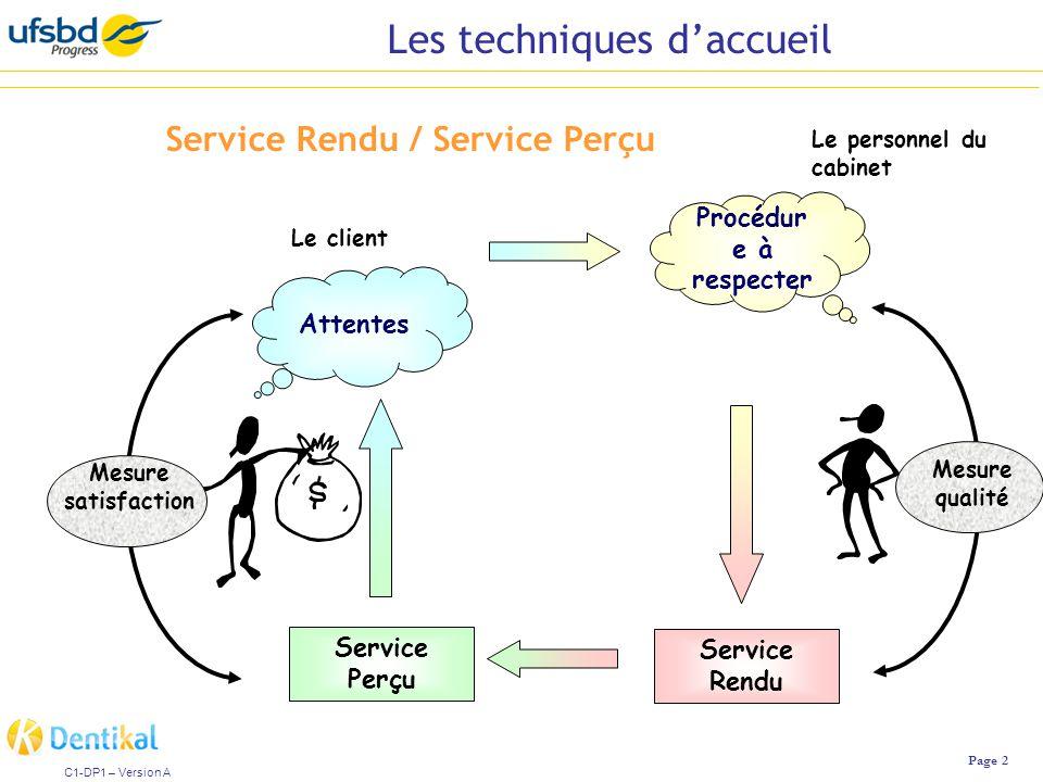 Les techniques d'accueil Page 3 C1-DP1 – Version A Les attentes du client Else Consultants ©