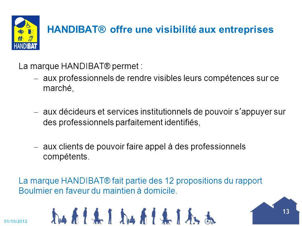 HANDIBAT® offre une visibilité aux entreprises La marque HANDIBAT® permet :  aux professionnels de rendre visibles leurs compétences sur ce marché,  aux décideurs et services institutionnels de pouvoir s'appuyer sur des professionnels parfaitement identifiés,  aux clients de pouvoir faire appel à des professionnels compétents.
