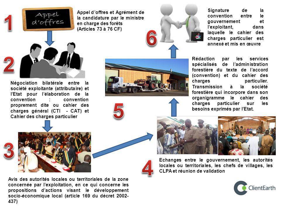 Appel d'offres et Agrément de la candidature par le ministre en charge des forêts (Articles 73 à 76 CF) Négociation bilatérale entre la société exploi