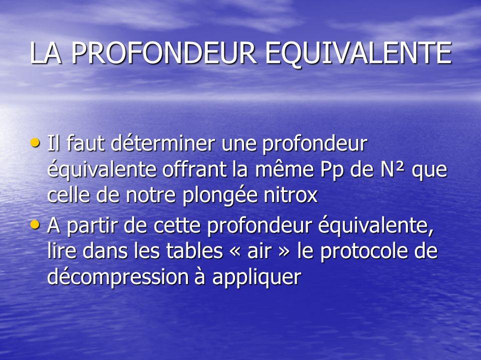 LA PROFONDEUR EQUIVALENTE Il faut déterminer une profondeur équivalente offrant la même Pp de N² que celle de notre plongée nitrox Il faut déterminer une profondeur équivalente offrant la même Pp de N² que celle de notre plongée nitrox A partir de cette profondeur équivalente, lire dans les tables « air » le protocole de décompression à appliquer A partir de cette profondeur équivalente, lire dans les tables « air » le protocole de décompression à appliquer