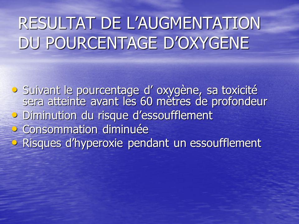 RESULTAT DE L'AUGMENTATION DU POURCENTAGE D'OXYGENE Suivant le pourcentage d' oxygène, sa toxicité sera atteinte avant les 60 mètres de profondeur Suivant le pourcentage d' oxygène, sa toxicité sera atteinte avant les 60 mètres de profondeur Diminution du risque d'essoufflement Diminution du risque d'essoufflement Consommation diminuée Consommation diminuée Risques d'hyperoxie pendant un essoufflement Risques d'hyperoxie pendant un essoufflement