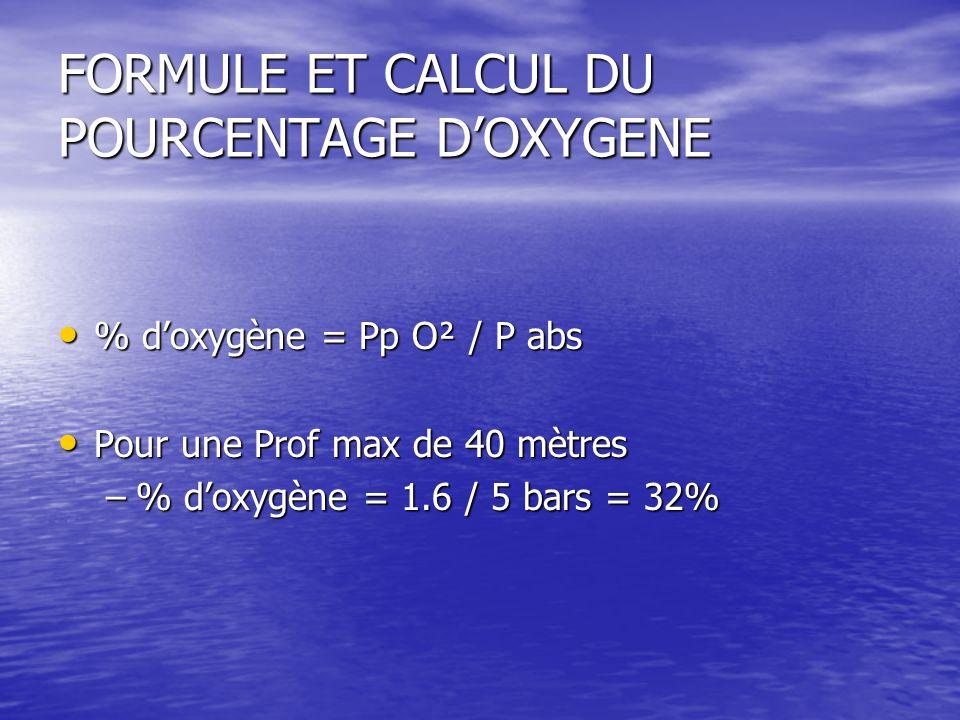FORMULE ET CALCUL DU POURCENTAGE D'OXYGENE % d'oxygène = Pp O² / P abs % d'oxygène = Pp O² / P abs Pour une Prof max de 40 mètres Pour une Prof max de 40 mètres –% d'oxygène = 1.6 / 5 bars = 32%