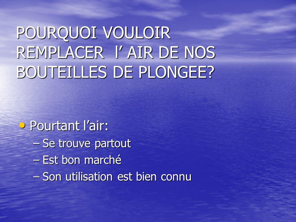 POURQUOI VOULOIR REMPLACER l' AIR DE NOS BOUTEILLES DE PLONGEE.