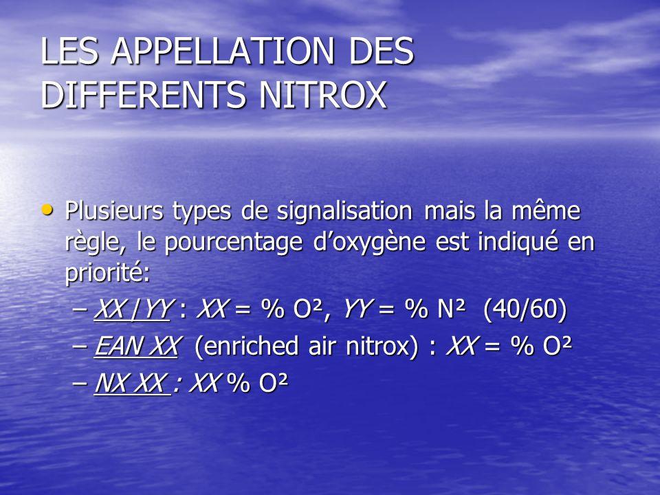 LES APPELLATION DES DIFFERENTS NITROX Plusieurs types de signalisation mais la même règle, le pourcentage d'oxygène est indiqué en priorité: Plusieurs types de signalisation mais la même règle, le pourcentage d'oxygène est indiqué en priorité: –XX /YY : XX = % O², YY = % N² (40/60) –EAN XX (enriched air nitrox) : XX = % O² –NX XX : XX % O²