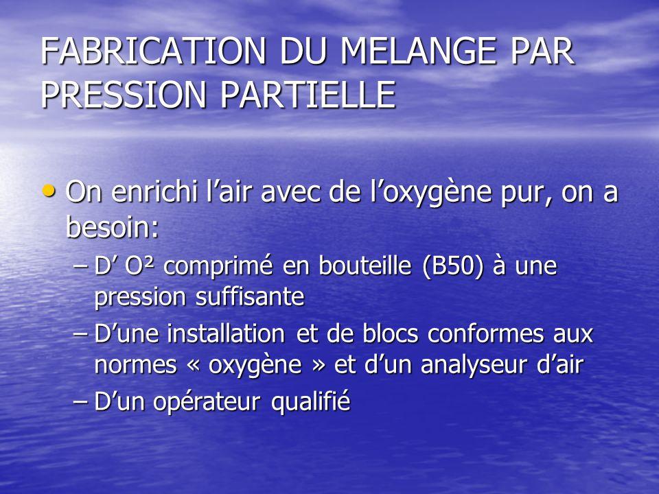 FABRICATION DU MELANGE PAR PRESSION PARTIELLE On enrichi l'air avec de l'oxygène pur, on a besoin: On enrichi l'air avec de l'oxygène pur, on a besoin: –D' O² comprimé en bouteille (B50) à une pression suffisante –D'une installation et de blocs conformes aux normes « oxygène » et d'un analyseur d'air –D'un opérateur qualifié