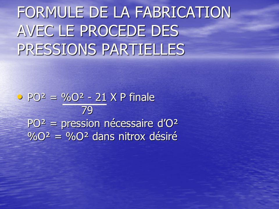 FORMULE DE LA FABRICATION AVEC LE PROCEDE DES PRESSIONS PARTIELLES PO² = %O² - 21 X P finale PO² = %O² - 21 X P finale 79 79 PO² = pression nécessaire d'O² %O² = %O² dans nitrox désiré