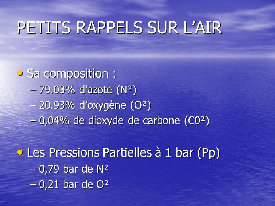 PETITS RAPPELS SUR L'AIR Sa composition : Sa composition : –79.03% d'azote (N²) –20.93% d'oxygène (O²) –0,04% de dioxyde de carbone (C0²) Les Pressions Partielles à 1 bar (Pp) Les Pressions Partielles à 1 bar (Pp) –0,79 bar de N² –0,21 bar de O²