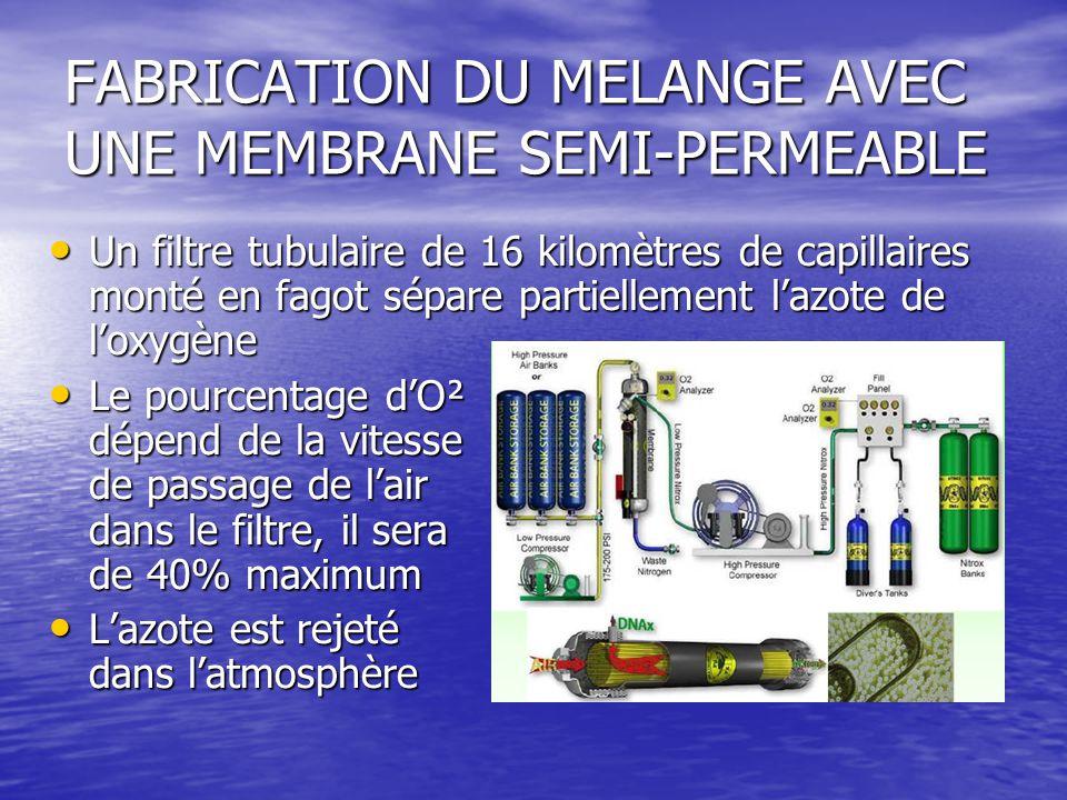 FABRICATION DU MELANGE AVEC UNE MEMBRANE SEMI-PERMEABLE Un filtre tubulaire de 16 kilomètres de capillaires monté en fagot sépare partiellement l'azote de l'oxygène Un filtre tubulaire de 16 kilomètres de capillaires monté en fagot sépare partiellement l'azote de l'oxygène Le pourcentage d'O² dépend de la vitesse de passage de l'air dans le filtre, il sera de 40% maximum Le pourcentage d'O² dépend de la vitesse de passage de l'air dans le filtre, il sera de 40% maximum L'azote est rejeté dans l'atmosphère L'azote est rejeté dans l'atmosphère
