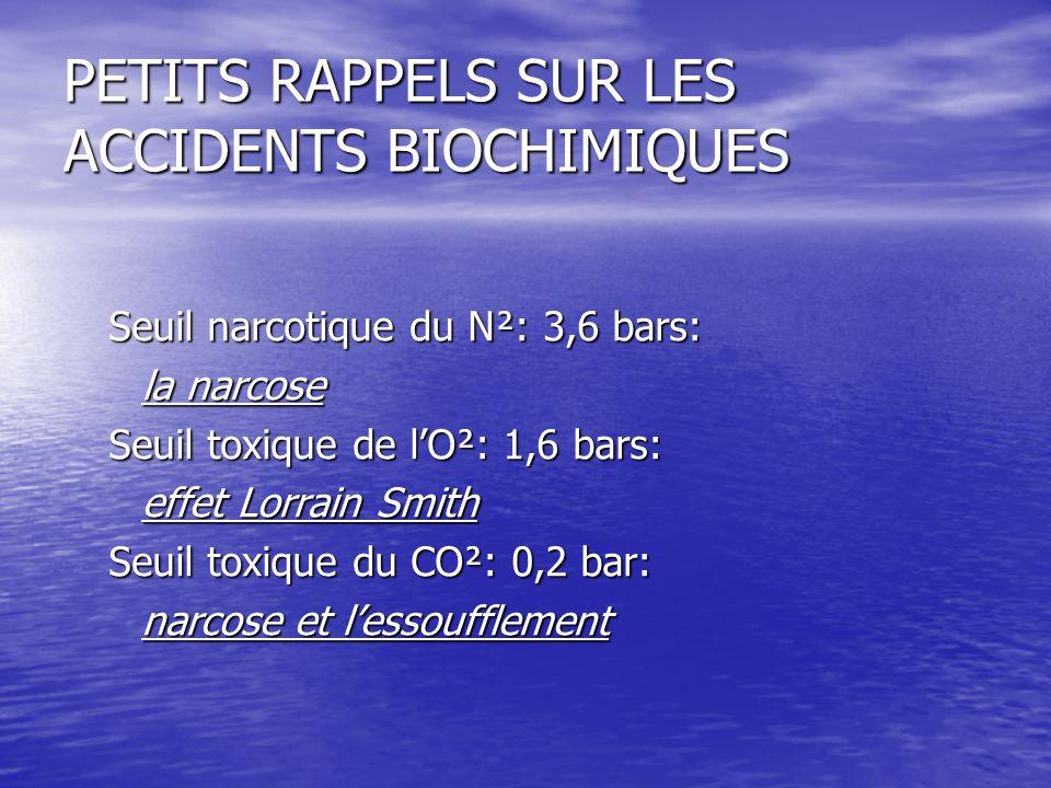 PETITS RAPPELS SUR LES ACCIDENTS BIOCHIMIQUES Seuil narcotique du N²: 3,6 bars: la narcose Seuil toxique de l'O²: 1,6 bars: effet Lorrain Smith Seuil