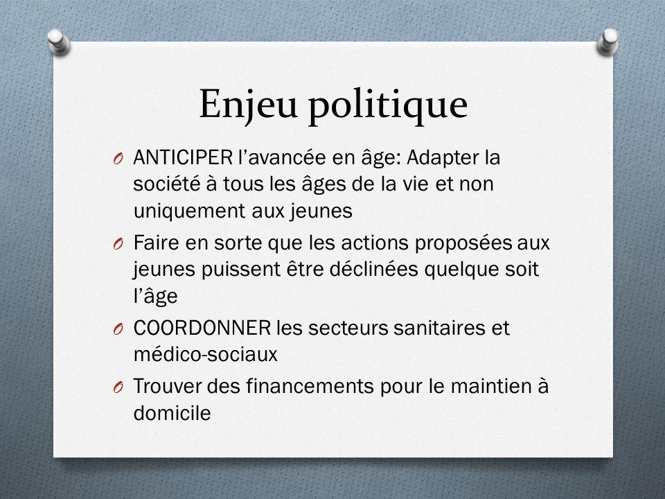 Enjeu politique O ANTICIPER l'avancée en âge: Adapter la société à tous les âges de la vie et non uniquement aux jeunes O Faire en sorte que les actio
