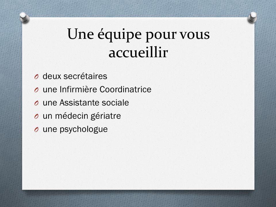 Une équipe pour vous accueillir O deux secrétaires O une Infirmière Coordinatrice O une Assistante sociale O un médecin gériatre O une psychologue