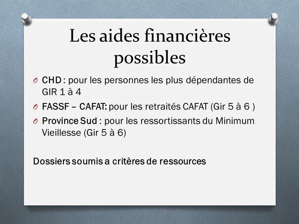 Les aides financières possibles O CHD : pour les personnes les plus dépendantes de GIR 1 à 4 O FASSF – CAFAT: pour les retraités CAFAT (Gir 5 à 6 ) O