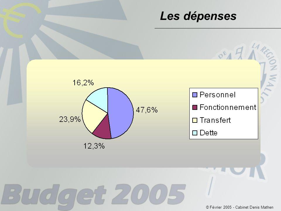 © Février 2005 - Cabinet Denis Mathen Les dépenses