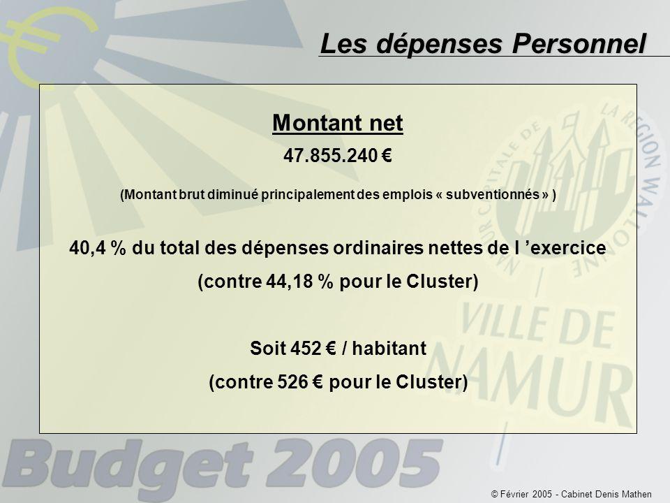 Les dépenses Personnel Montant net 47.855.240 € (Montant brut diminué principalement des emplois « subventionnés » ) 40,4 % du total des dépenses ordinaires nettes de l 'exercice (contre 44,18 % pour le Cluster) Soit 452 € / habitant (contre 526 € pour le Cluster) © Février 2005 - Cabinet Denis Mathen