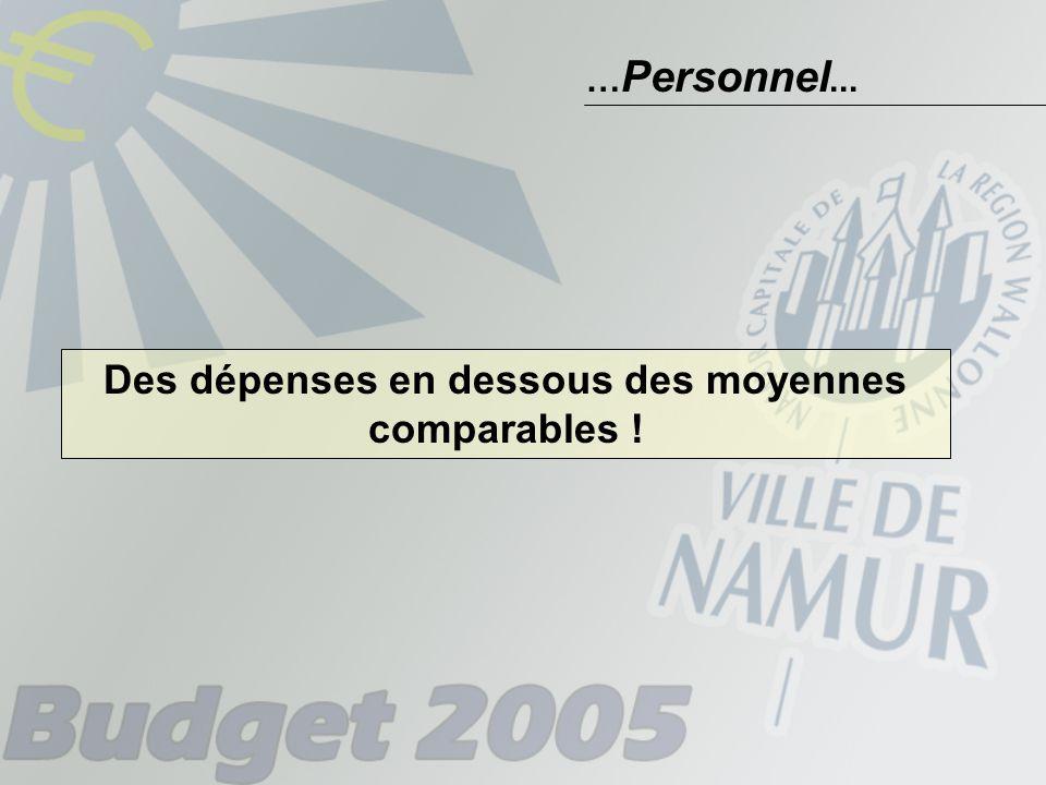 Des dépenses en dessous des moyennes comparables ! … Personnel...