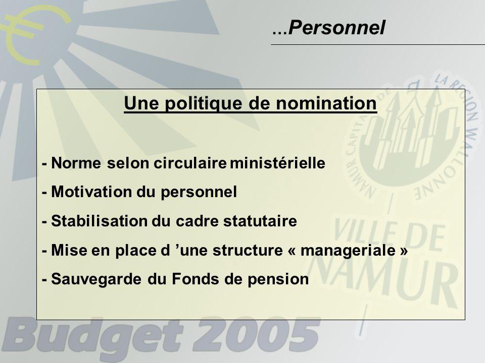 Une politique de nomination - Norme selon circulaire ministérielle - Motivation du personnel - Stabilisation du cadre statutaire - Mise en place d 'une structure « manageriale » - Sauvegarde du Fonds de pension … Personnel