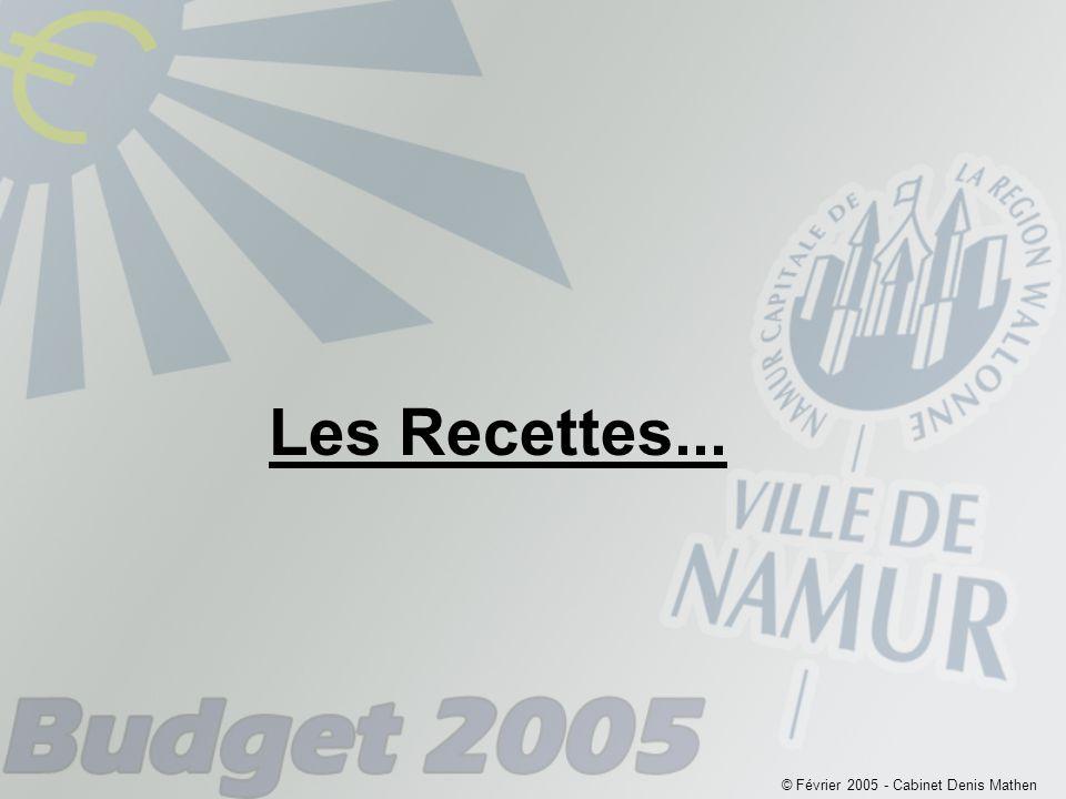 Les Recettes... © Février 2005 - Cabinet Denis Mathen