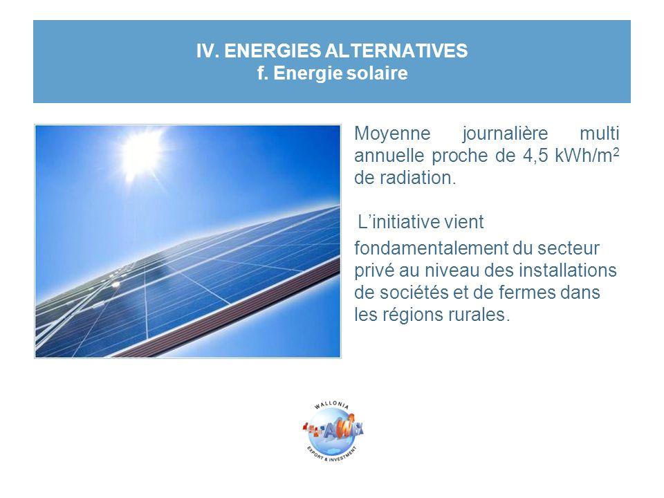 IV. ENERGIES ALTERNATIVES f. Energie solaire Moyenne journalière multi annuelle proche de 4,5 kWh/m 2 de radiation. L'initiative vient fondamentalemen
