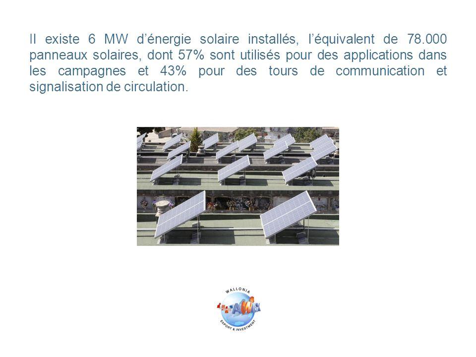 Il existe 6 MW d'énergie solaire installés, l'équivalent de 78.000 panneaux solaires, dont 57% sont utilisés pour des applications dans les campagnes et 43% pour des tours de communication et signalisation de circulation.