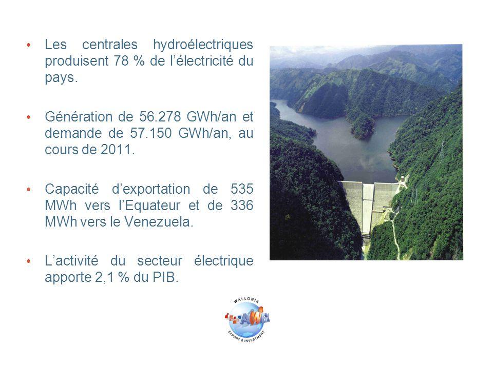 Les centrales hydroélectriques produisent 78 % de l'électricité du pays. Génération de 56.278 GWh/an et demande de 57.150 GWh/an, au cours de 2011. Ca