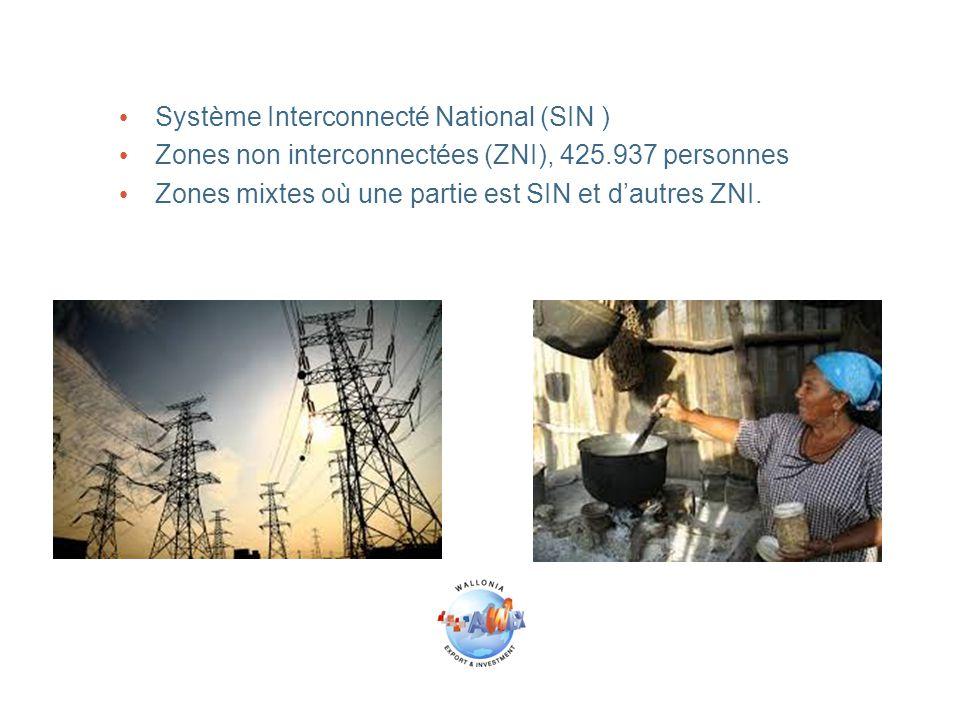 Système Interconnecté National (SIN ) Zones non interconnectées (ZNI), 425.937 personnes Zones mixtes où une partie est SIN et d'autres ZNI.