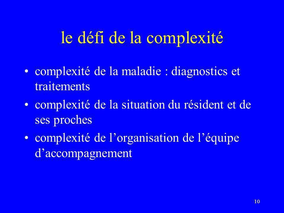 10 le défi de la complexité complexité de la maladie : diagnostics et traitements complexité de la situation du résident et de ses proches complexité de l'organisation de l'équipe d'accompagnement