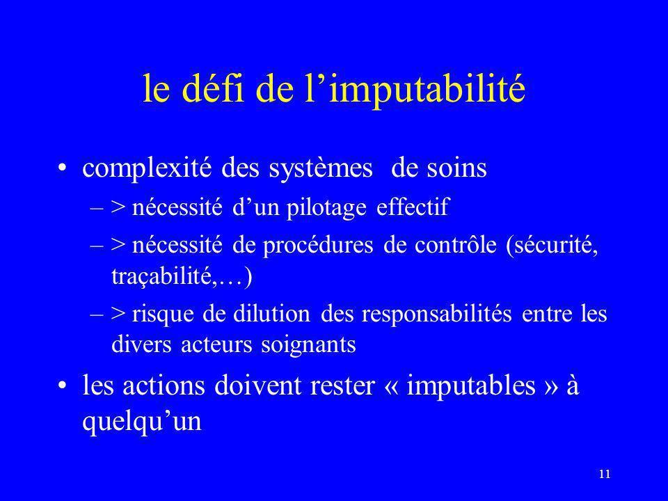11 le défi de l'imputabilité complexité des systèmes de soins –> nécessité d'un pilotage effectif –> nécessité de procédures de contrôle (sécurité, traçabilité,…) –> risque de dilution des responsabilités entre les divers acteurs soignants les actions doivent rester « imputables » à quelqu'un