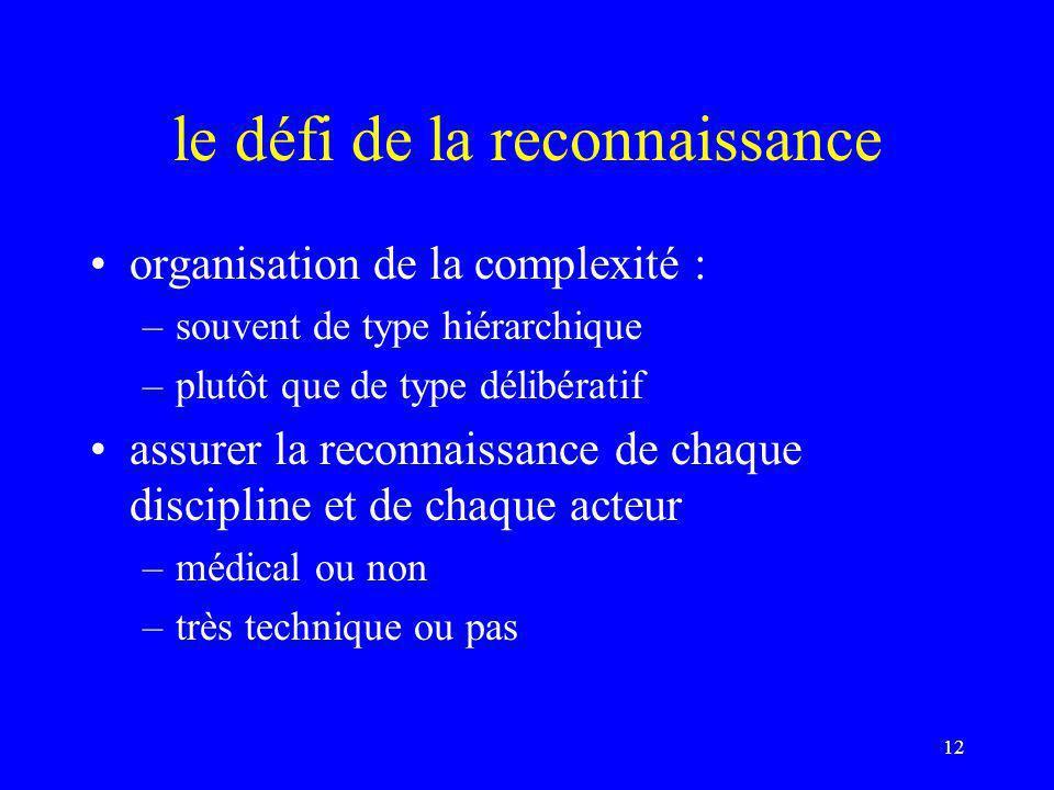 12 le défi de la reconnaissance organisation de la complexité : –souvent de type hiérarchique –plutôt que de type délibératif assurer la reconnaissance de chaque discipline et de chaque acteur –médical ou non –très technique ou pas