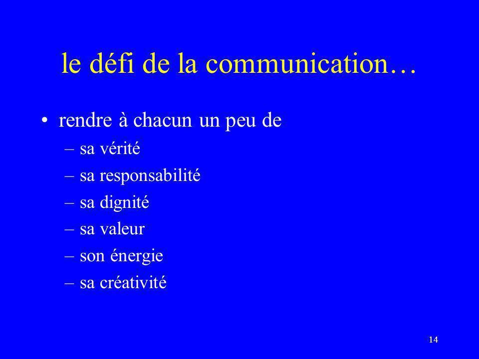 14 le défi de la communication… rendre à chacun un peu de –sa vérité –sa responsabilité –sa dignité –sa valeur –son énergie –sa créativité