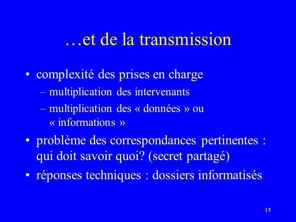 15 …et de la transmission complexité des prises en charge –multiplication des intervenants –multiplication des « données » ou « informations » problème des correspondances pertinentes : qui doit savoir quoi.