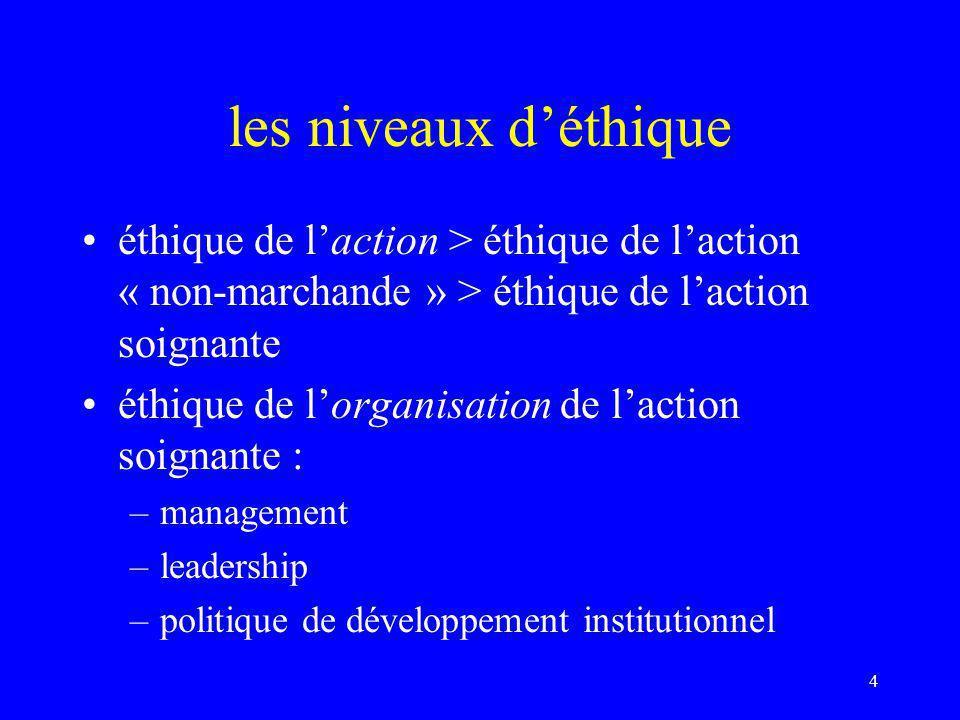 les niveaux d'éthique éthique de l'action > éthique de l'action « non-marchande » > éthique de l'action soignante éthique de l'organisation de l'action soignante : –management –leadership –politique de développement institutionnel 4