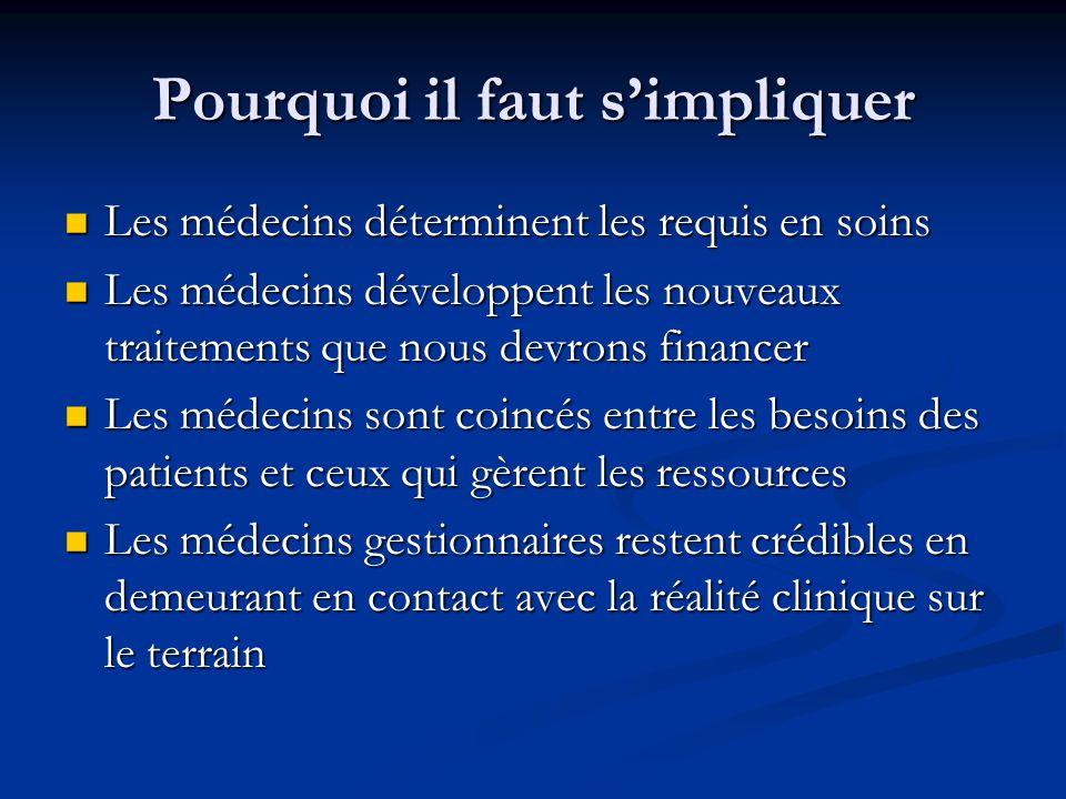 Pourquoi il faut s'impliquer Les médecins déterminent les requis en soins Les médecins déterminent les requis en soins Les médecins développent les no
