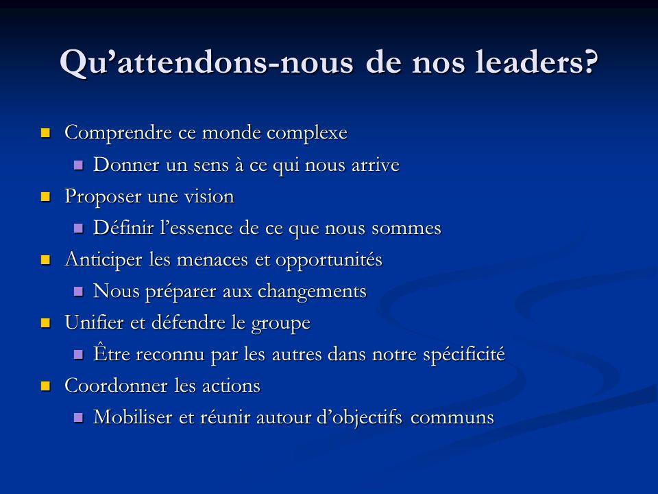 Qu'attendons-nous de nos leaders? Comprendre ce monde complexe Comprendre ce monde complexe Donner un sens à ce qui nous arrive Donner un sens à ce qu