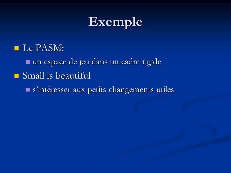 Exemple Le PASM: Le PASM: un espace de jeu dans un cadre rigide un espace de jeu dans un cadre rigide Small is beautiful Small is beautiful s'intéress