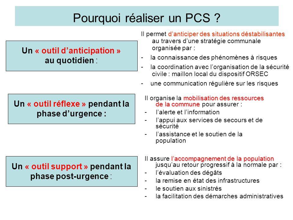 Un « outil support » pendant la phase post-urgence : Un « outil réflexe » pendant la phase d'urgence : Pourquoi réaliser un PCS ? mobilisation des res