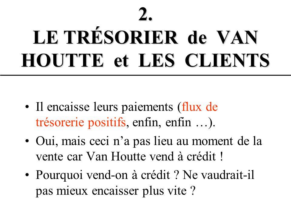 2. LE TRÉSORIER de VAN HOUTTE et LES CLIENTS Il encaisse leurs paiements (flux de trésorerie positifs, enfin, enfin …). Oui, mais ceci n'a pas lieu au