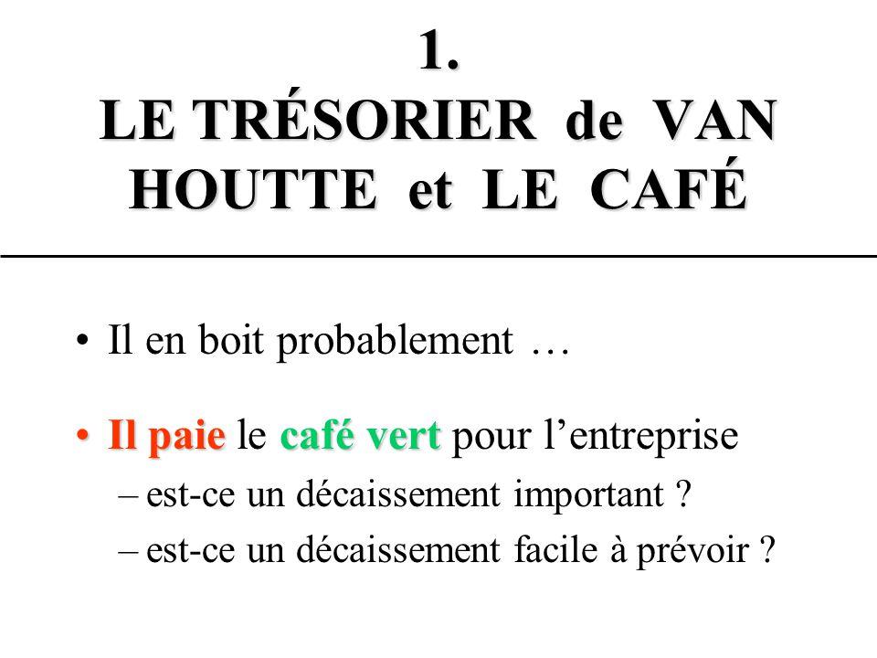 1. LE TRÉSORIER de VAN HOUTTE et LE CAFÉ Il en boit probablement … Il paiecafé vertIl paie le café vert pour l'entreprise –est-ce un décaissement impo