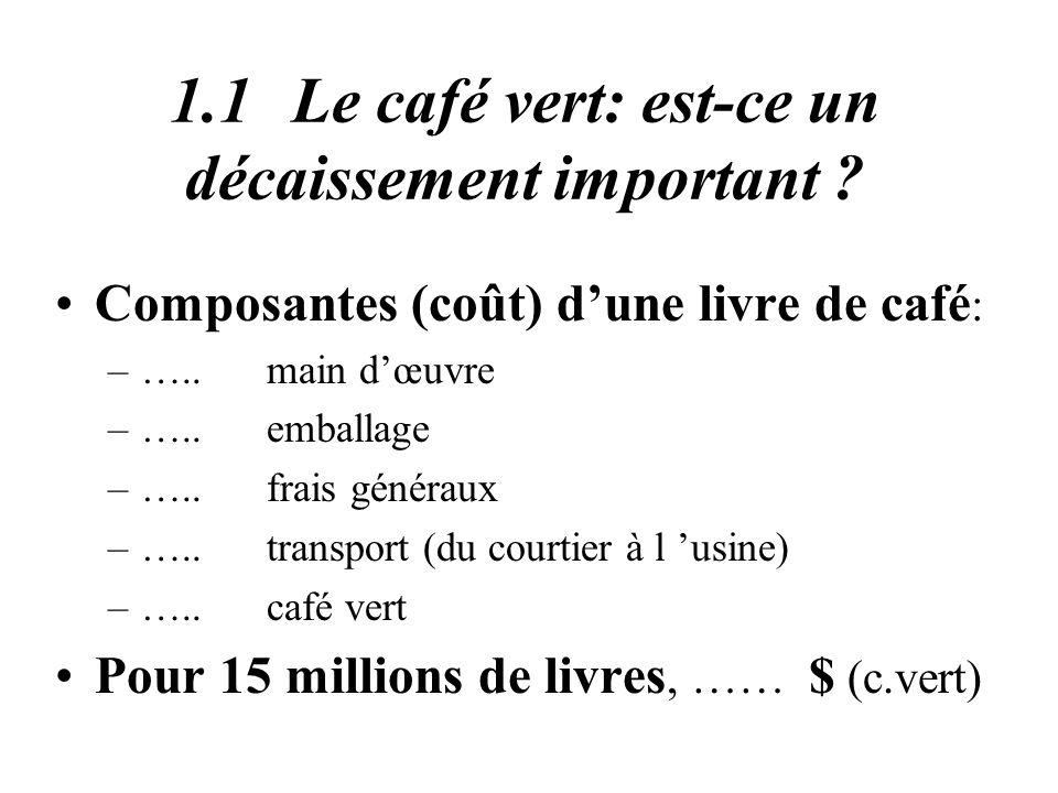 1.2 Est-ce un décaissement facile à prévoir .Les faitsLes faits: le prix du café vert...