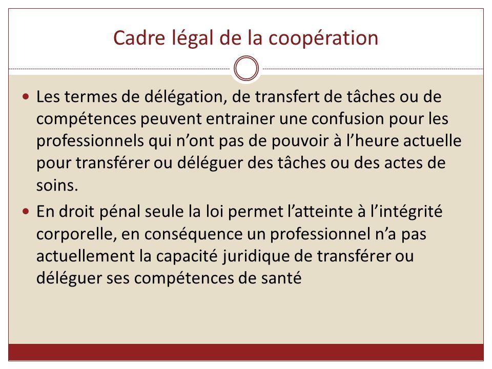 Cadre légal de la coopération Les termes de délégation, de transfert de tâches ou de compétences peuvent entrainer une confusion pour les professionne