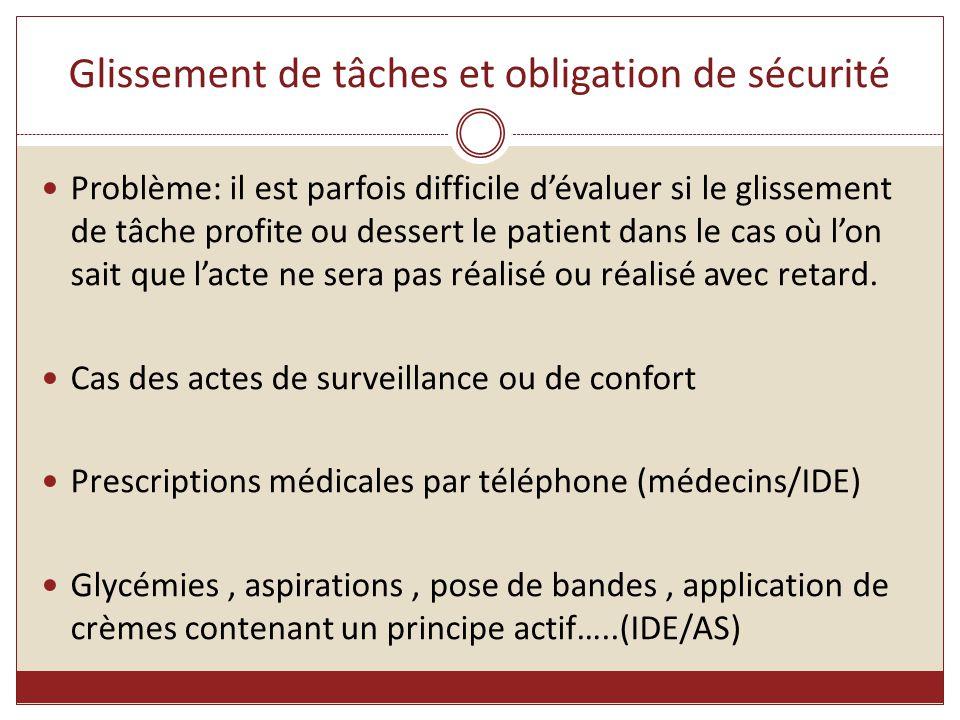 Glissement de tâches et obligation de sécurité Problème: il est parfois difficile d'évaluer si le glissement de tâche profite ou dessert le patient da