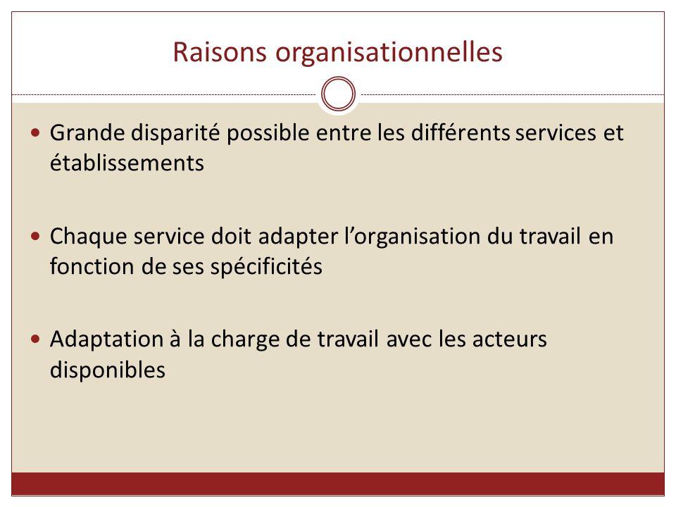 Raisons organisationnelles Grande disparité possible entre les différents services et établissements Chaque service doit adapter l'organisation du tra