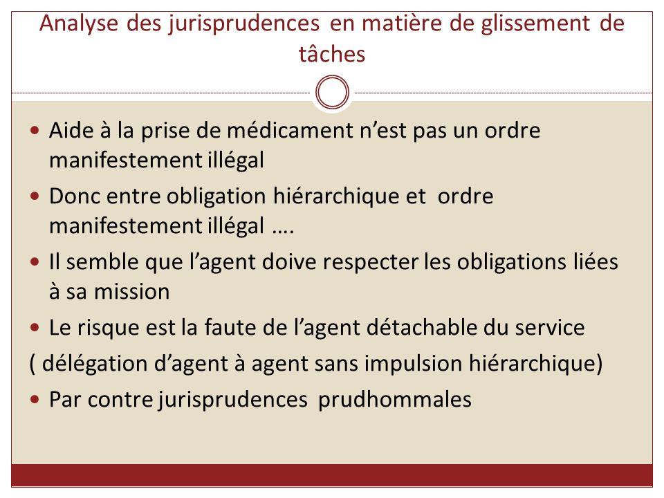 Analyse des jurisprudences en matière de glissement de tâches Aide à la prise de médicament n'est pas un ordre manifestement illégal Donc entre obliga