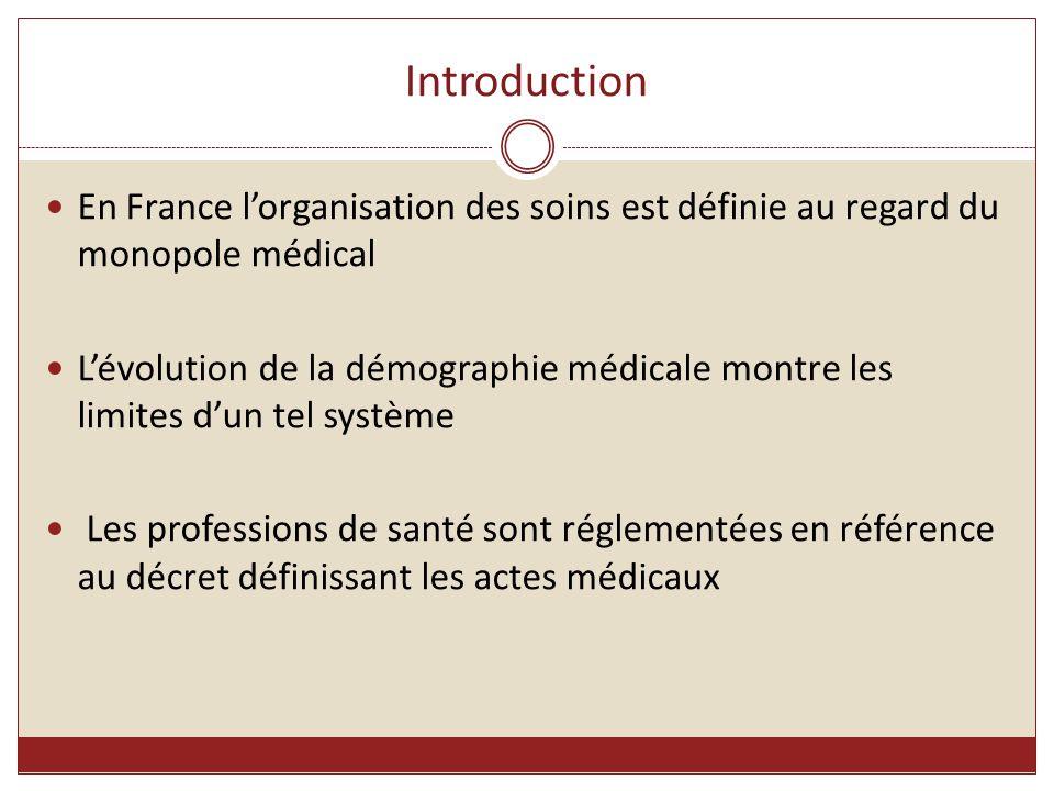 Introduction En France l'organisation des soins est définie au regard du monopole médical L'évolution de la démographie médicale montre les limites d'