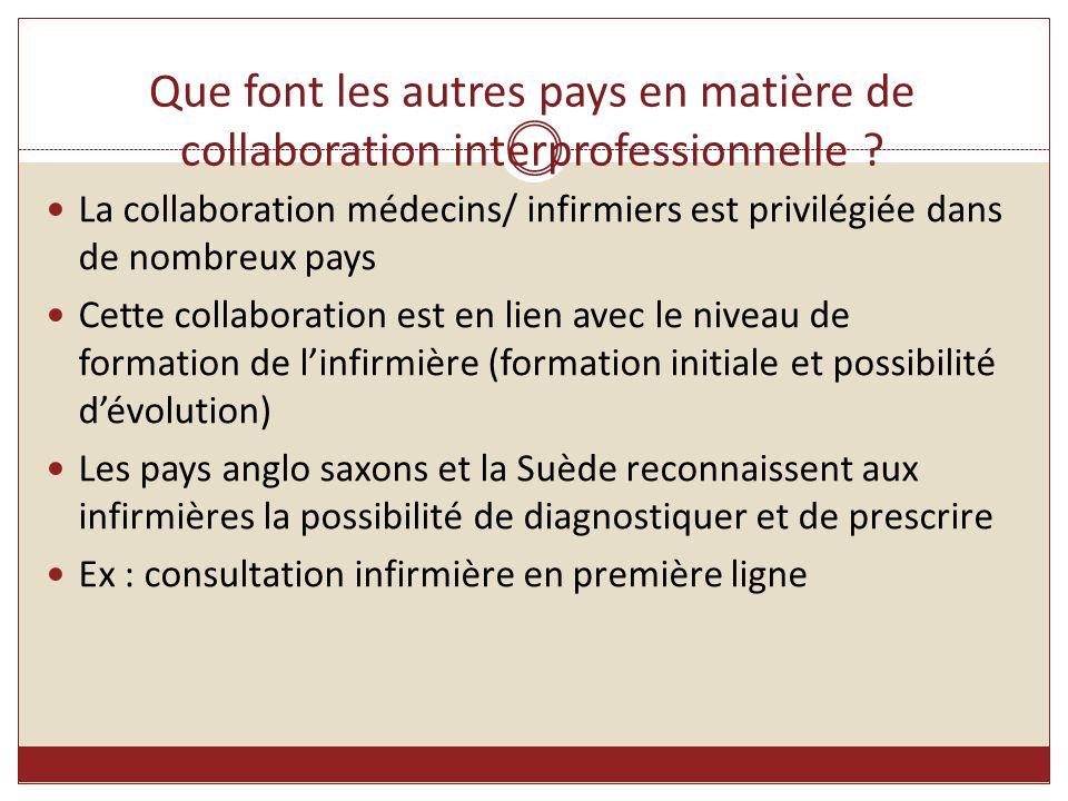 Que font les autres pays en matière de collaboration interprofessionnelle ? La collaboration médecins/ infirmiers est privilégiée dans de nombreux pay