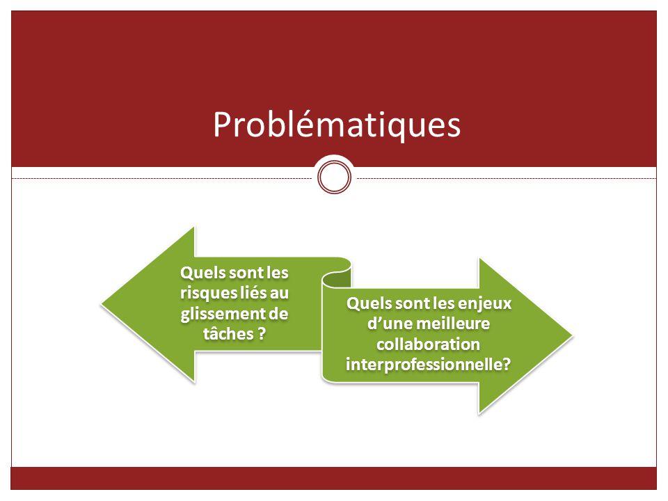 Raisons possibles du glissement Charge de travail accrue Spécificité de certains services (diabétologie,réanimation, ….