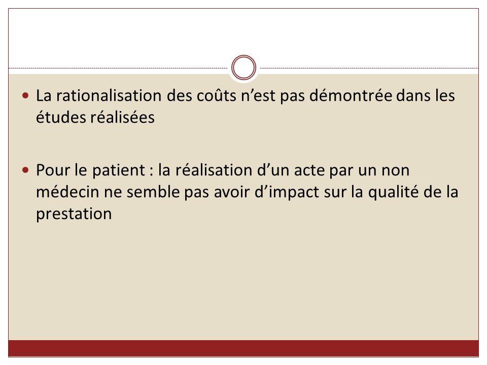 La rationalisation des coûts n'est pas démontrée dans les études réalisées Pour le patient : la réalisation d'un acte par un non médecin ne semble pas
