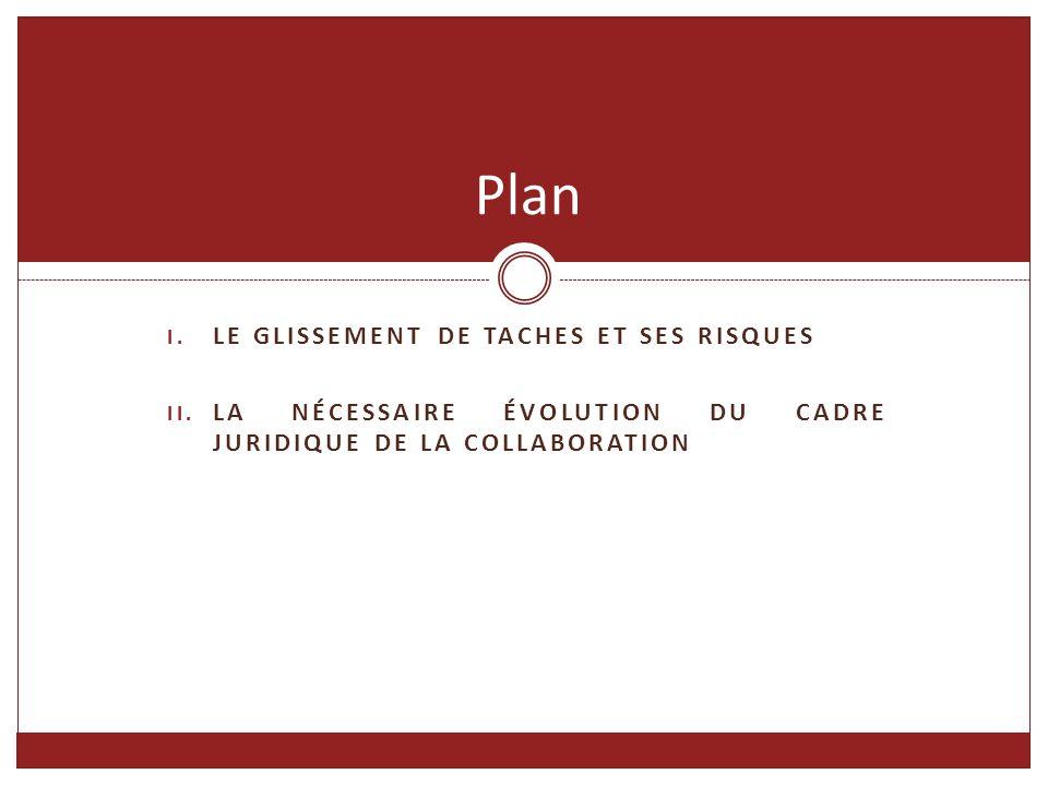 L'importance de la terminologie choisie Délégation Définition juridique de la délégation La liste des actes et les conditions de leur exécution sont fixés par le Code de la Santé Publique
